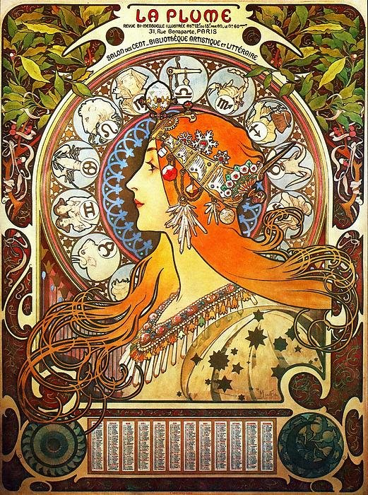 Alphonse Alfons Mucha Art Nouveau Deco Zodiac Picture Star Sign Poster Print
